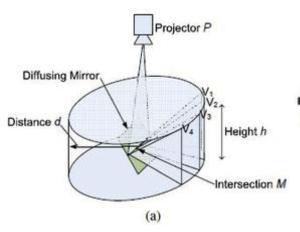 Spinning_Mirror_Hologram